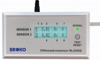 Funk-Differenzdrucksensor BL220DD(SG), Aufputzversion