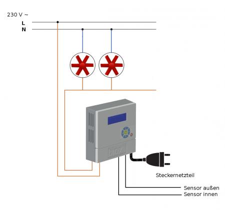 bioxX - Taupunkt Entfeuchtungs - Steuergerät bx-ESG (Lüftungssteuerung)