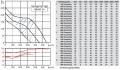 Schallgedämmter Rohrventilator TD-500/150-160 SILENT 3V